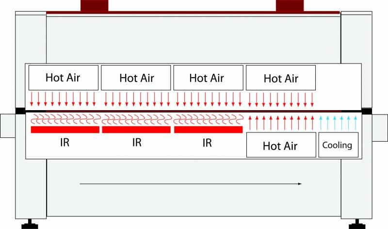 SOLANO - Com placas IR (infravermelho) opcional